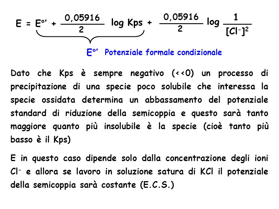 1 E = E°' + log Kps + log [Cl-]2 E°'